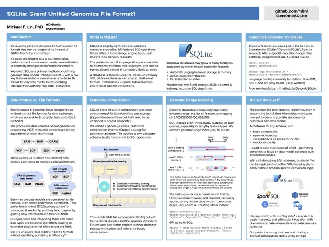 GenomicSQLite Poster